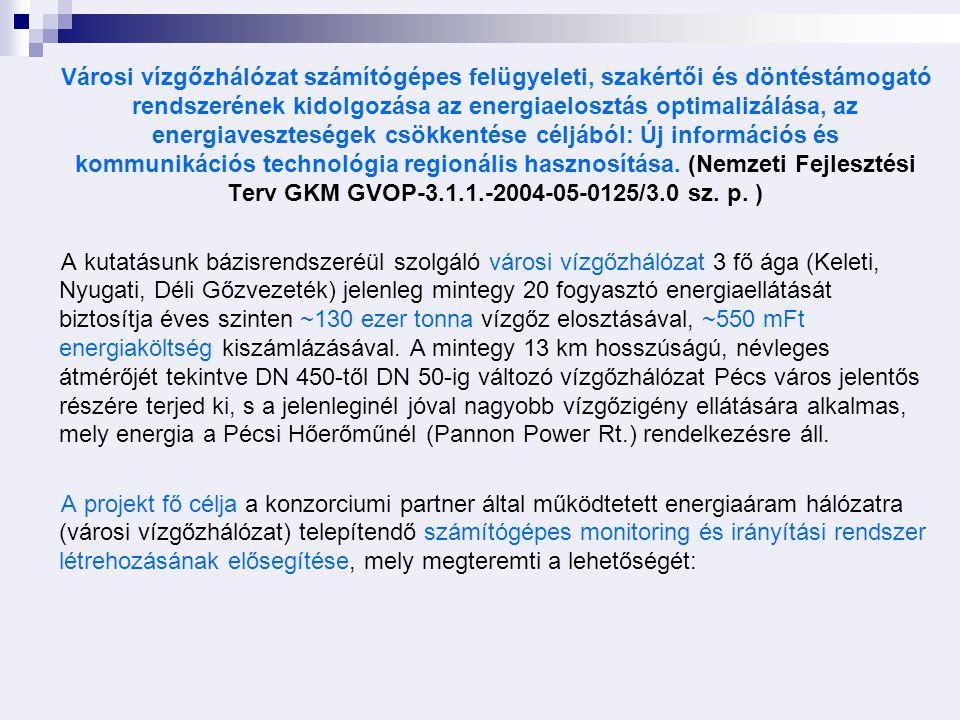 Városi vízgőzhálózat számítógépes felügyeleti, szakértői és döntéstámogató rendszerének kidolgozása az energiaelosztás optimalizálása, az energiaveszteségek csökkentése céljából: Új információs és kommunikációs technológia regionális hasznosítása.