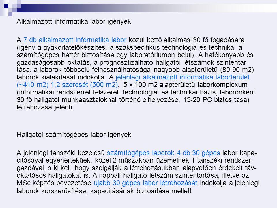 Alkalmazott informatika labor-igények A 7 db alkalmazott informatika labor közül kettő alkalmas 30 fő fogadására (igény a gyakorlatelőkészítés, a szakspecifikus technológia és technika, a számítógépes háttér biztosítása egy laboratóriumon belül).