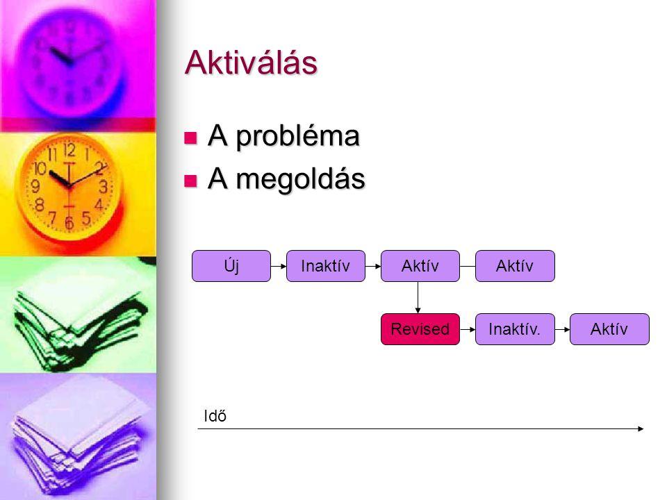 Aktiválás A probléma A probléma A megoldás A megoldás Revised ÚjInaktívAktív Inaktív. Aktív Idő