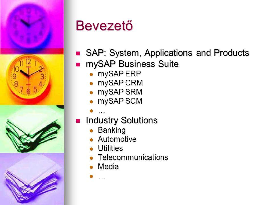Bevezető SAP: System, Applications and Products SAP: System, Applications and Products mySAP Business Suite mySAP Business Suite mySAP ERP mySAP ERP m