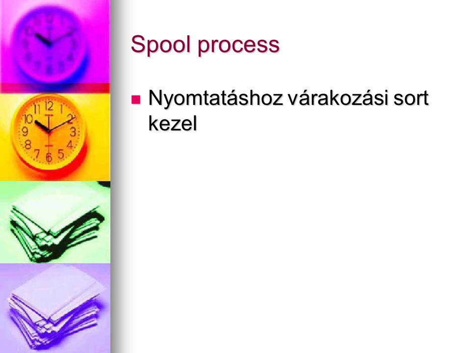 Spool process Nyomtatáshoz várakozási sort kezel Nyomtatáshoz várakozási sort kezel