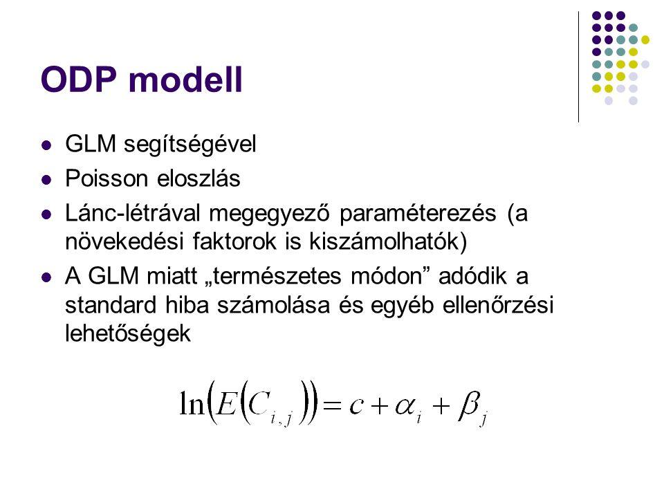 """ODP modell GLM segítségével Poisson eloszlás Lánc-létrával megegyező paraméterezés (a növekedési faktorok is kiszámolhatók) A GLM miatt """"természetes módon adódik a standard hiba számolása és egyéb ellenőrzési lehetőségek"""