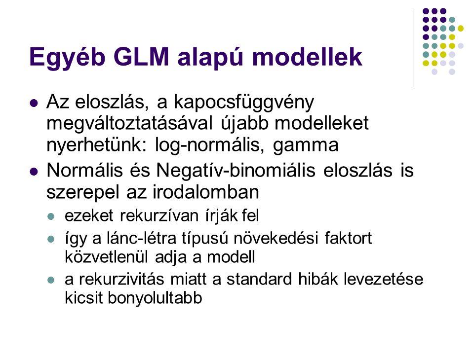 Egyéb GLM alapú modellek Az eloszlás, a kapocsfüggvény megváltoztatásával újabb modelleket nyerhetünk: log-normális, gamma Normális és Negatív-binomiális eloszlás is szerepel az irodalomban ezeket rekurzívan írják fel így a lánc-létra típusú növekedési faktort közvetlenül adja a modell a rekurzivitás miatt a standard hibák levezetése kicsit bonyolultabb