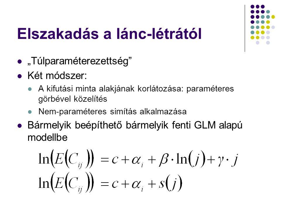 """Elszakadás a lánc-létrától """"Túlparaméterezettség Két módszer: A kifutási minta alakjának korlátozása: paraméteres görbével közelítés Nem-paraméteres simítás alkalmazása Bármelyik beépíthető bármelyik fenti GLM alapú modellbe"""