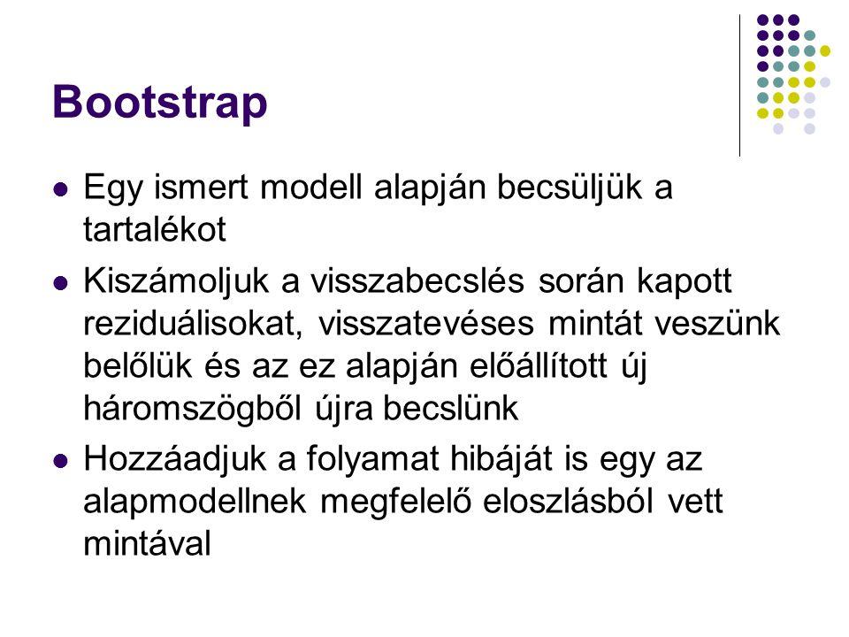 Bootstrap Egy ismert modell alapján becsüljük a tartalékot Kiszámoljuk a visszabecslés során kapott reziduálisokat, visszatevéses mintát veszünk belőlük és az ez alapján előállított új háromszögből újra becslünk Hozzáadjuk a folyamat hibáját is egy az alapmodellnek megfelelő eloszlásból vett mintával