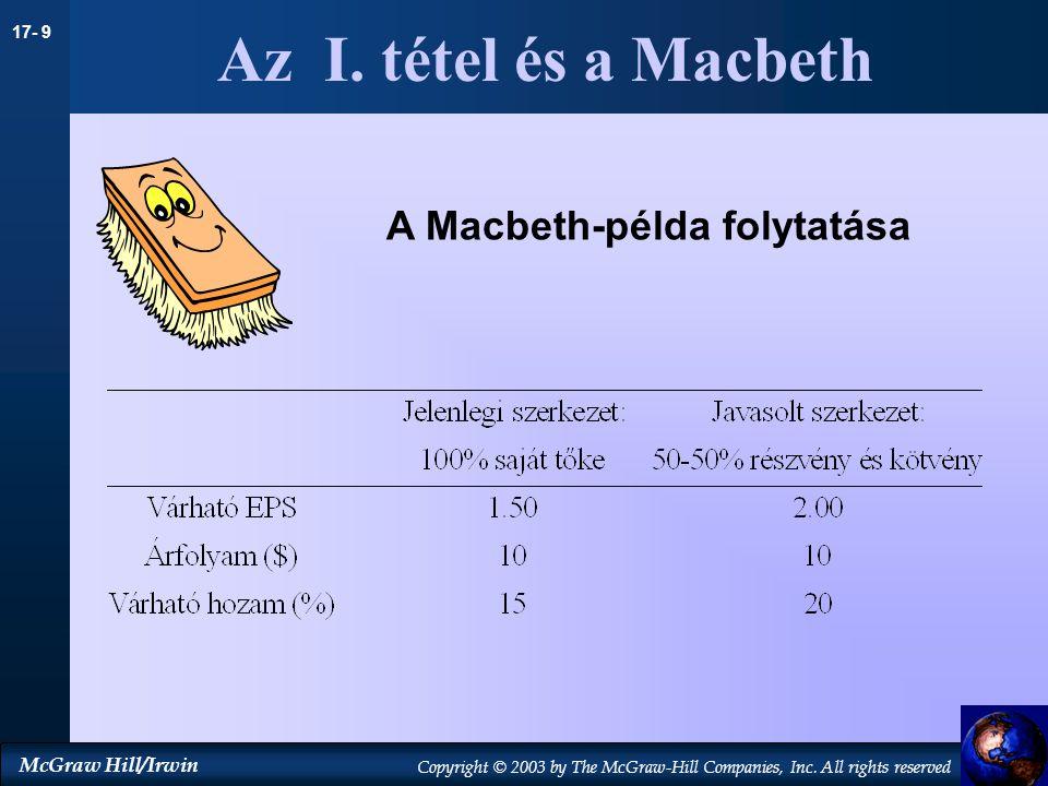17- 9 McGraw Hill/Irwin Copyright © 2003 by The McGraw-Hill Companies, Inc. All rights reserved Az I. tétel és a Macbeth A Macbeth-példa folytatása