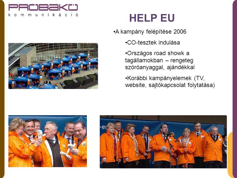HELP EU A kampány felépítése 2006 CO-tesztek indulása Országos road showk a tagállamokban – rengeteg szóróanyaggal, ajándékkal Korábbi kampányelemek (TV, website, sajtókapcsolat folytatása)