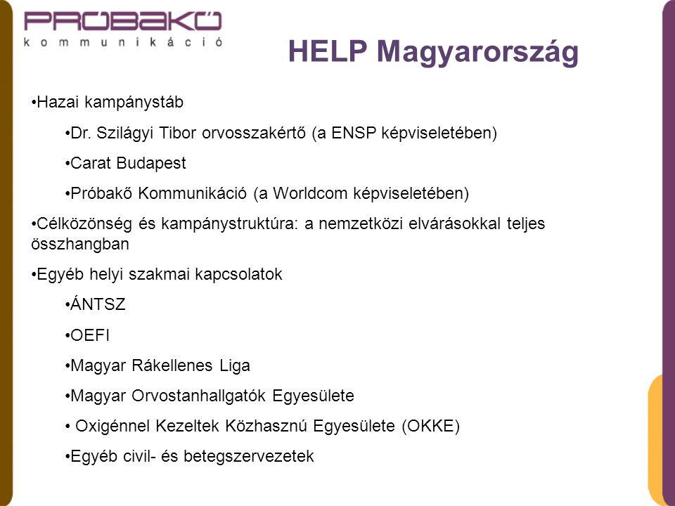 HELP Magyarország Hazai kampánystáb Dr.