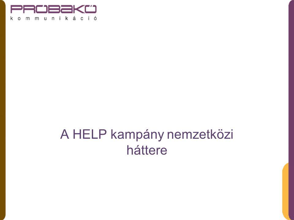 A HELP kampány nemzetközi háttere