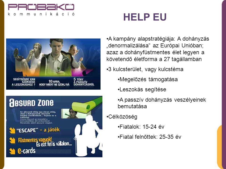 """HELP EU A kampány alapstratégiája: A dohányzás """"denormalizálása az Európai Unióban; azaz a dohányfüstmentes élet legyen a követendő életforma a 27 tagállamban 3 kulcsterület, vagy kulcstéma Megelőzés támogatása Leszokás segítése A passzív dohányzás veszélyeinek bemutatása Célközöség Fiatalok: 15-24 év Fiatal felnőttek: 25-35 év"""