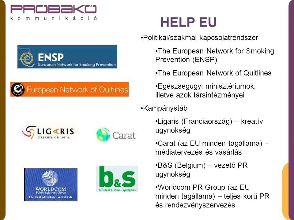 HELP EU A kampány felépítése 2005 Indulás: 2005 márciusa; Markos Kyprianou biztos sajtótájékoztatója 3 hónapos figyelemfelkeltő road show helyi sajtótájékoztatókkal (25 ország, 25 főváros, 25 helyszín) Website indítása: ww.help-eu.com; az EU összes hivatalos nyelvén Televíziós szpotkampány Sajtókapcsolati munka – sajtóközlemények, háttéranyagok