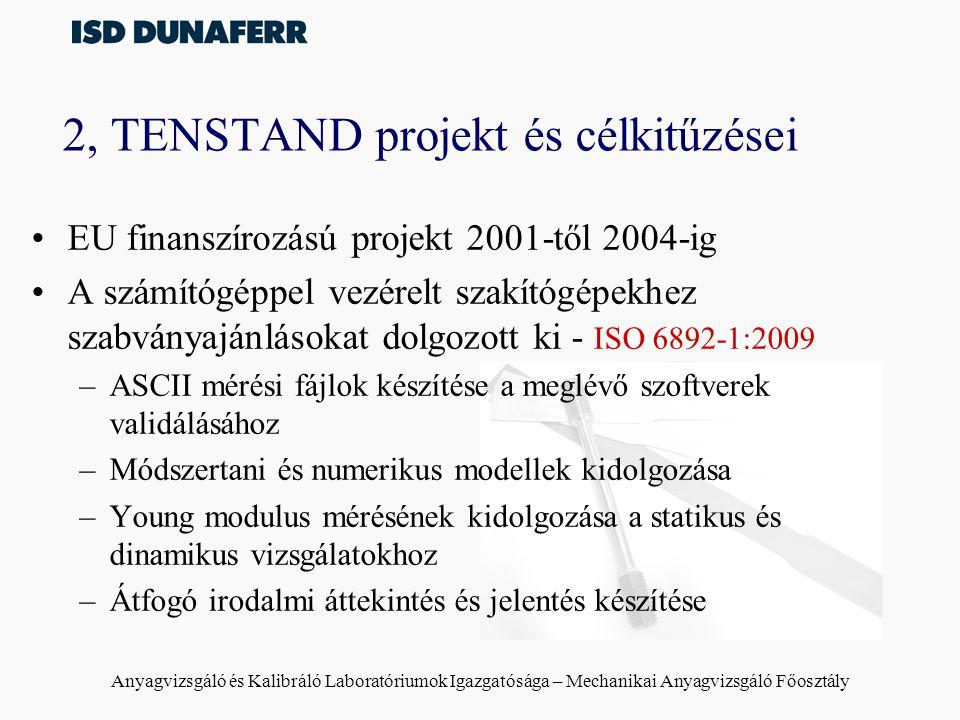 Anyagvizsgáló és Kalibráló Laboratóriumok Igazgatósága – Mechanikai Anyagvizsgáló Főosztály 2, TENSTAND projekt és célkitűzései EU finanszírozású proj