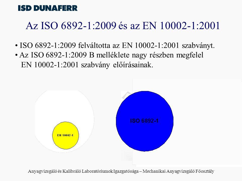 Anyagvizsgáló és Kalibráló Laboratóriumok Igazgatósága – Mechanikai Anyagvizsgáló Főosztály Az A-módszer célja: minimalizálja a vizsgálati sebességek ingadozását csökkentse a vizsgálati eredmények mérési bizonytalanságát Az ISO 6892-1:2009 és az EN 10002-1:2001 ISO 6892-1:2009 felváltotta az EN 10002-1:2001 szabványt.
