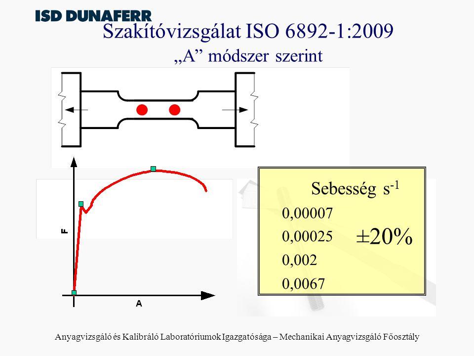 """Anyagvizsgáló és Kalibráló Laboratóriumok Igazgatósága – Mechanikai Anyagvizsgáló Főosztály Szakítóvizsgálat ISO 6892-1:2009 """"A módszer szerint Sebesség s -1 0,00007 0,002 0,00025 0,0067 ±20%"""