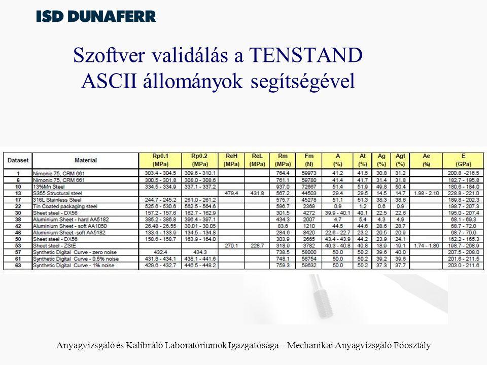 Anyagvizsgáló és Kalibráló Laboratóriumok Igazgatósága – Mechanikai Anyagvizsgáló Főosztály Szoftver validálás a TENSTAND ASCII állományok segítségéve