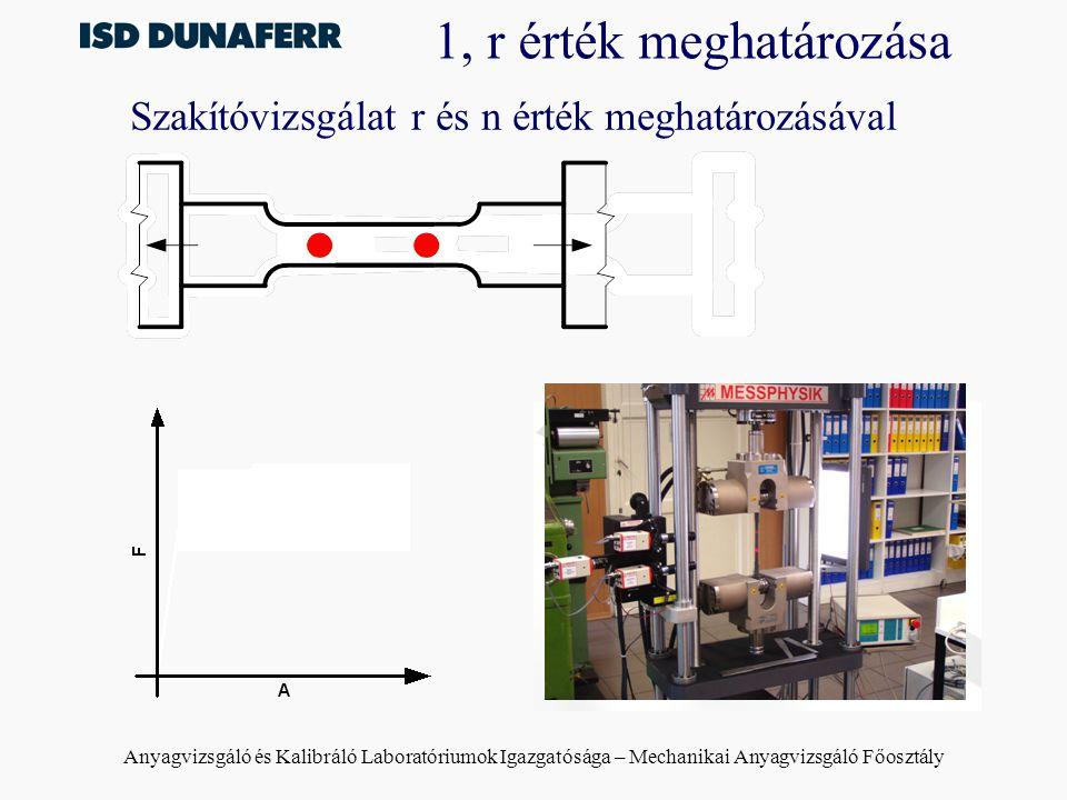 Anyagvizsgáló és Kalibráló Laboratóriumok Igazgatósága – Mechanikai Anyagvizsgáló Főosztály Szakítóvizsgálat r és n érték meghatározásával 1, r érték
