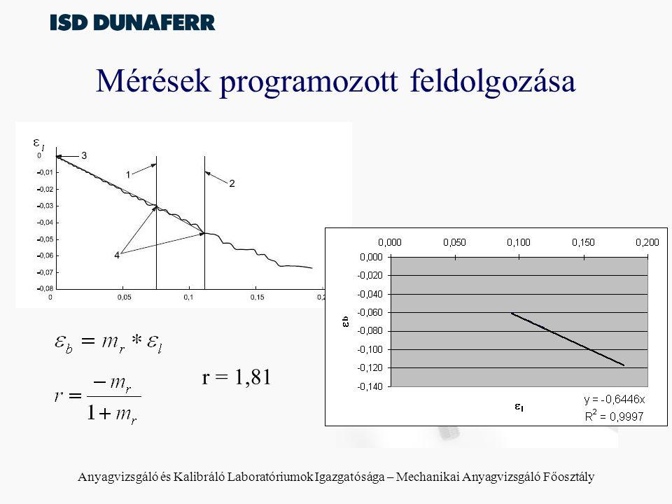 Anyagvizsgáló és Kalibráló Laboratóriumok Igazgatósága – Mechanikai Anyagvizsgáló Főosztály Mérések programozott feldolgozása r = 1,81