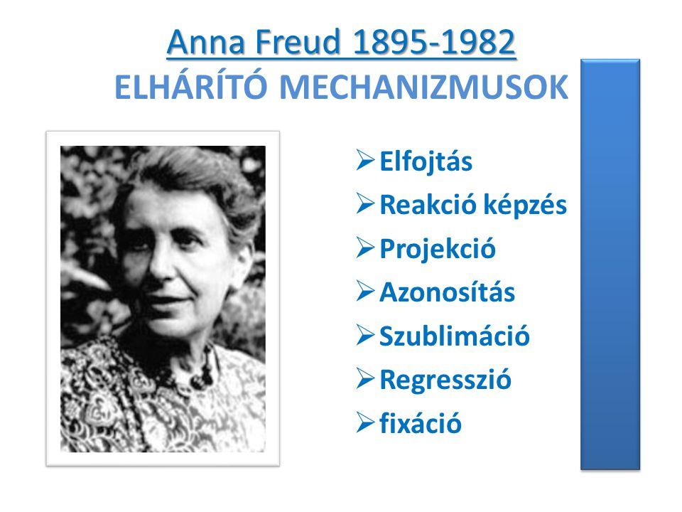 Anna Freud 1895-1982 Anna Freud 1895-1982 ELHÁRÍTÓ MECHANIZMUSOK  Elfojtás  Reakció képzés  Projekció  Azonosítás  Szublimáció  Regresszió  fix