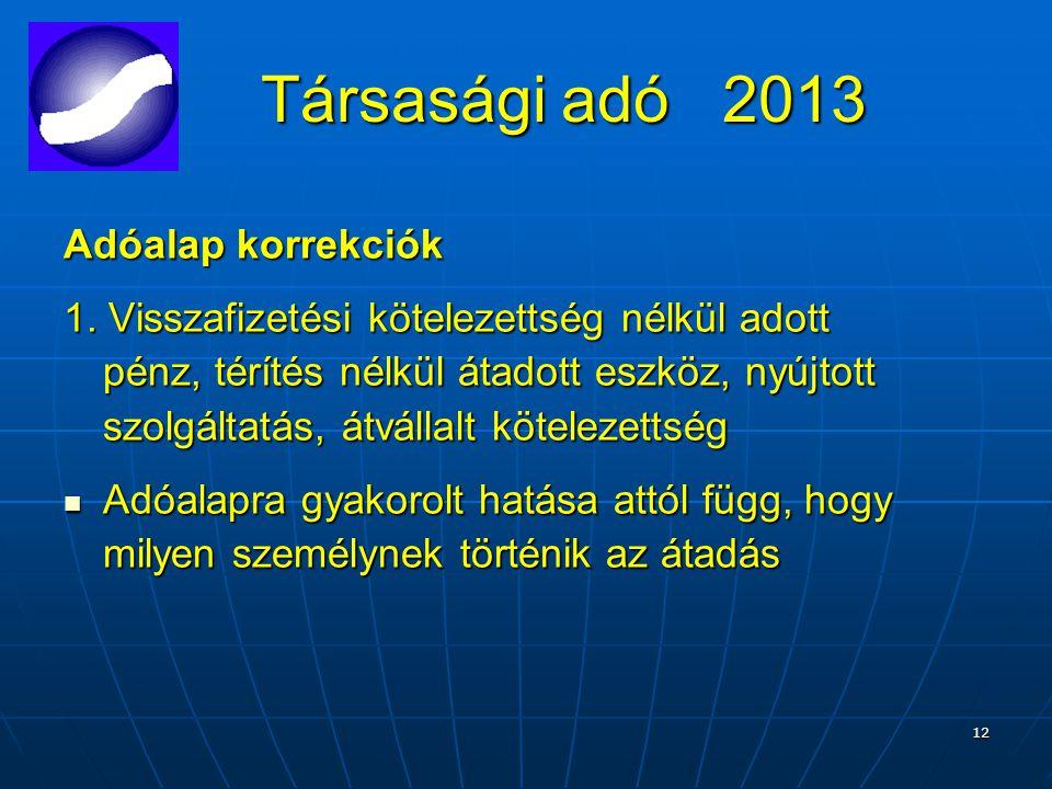 12 Társasági adó 2013 Adóalap korrekciók 1.