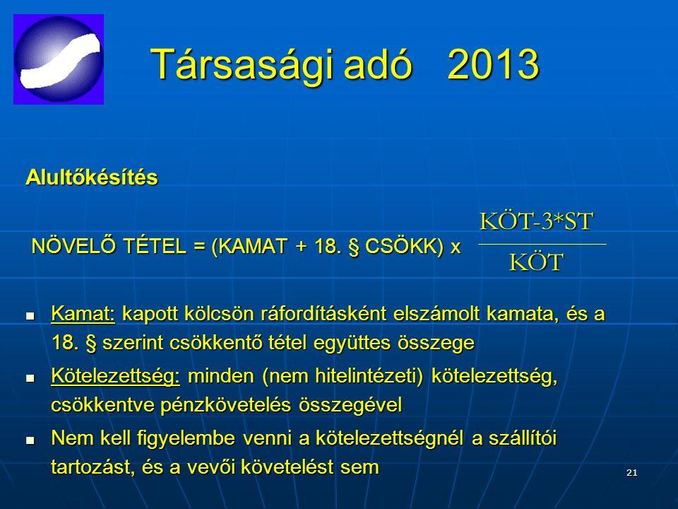 21 Társasági adó 2013 Társasági adó 2013 Alultőkésítés NÖVELŐ TÉTEL = (KAMAT + 18.