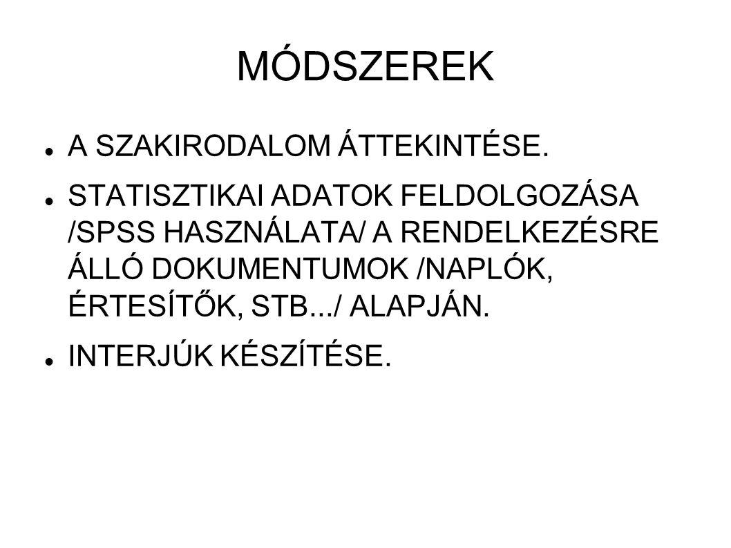 MÓDSZEREK A SZAKIRODALOM ÁTTEKINTÉSE.