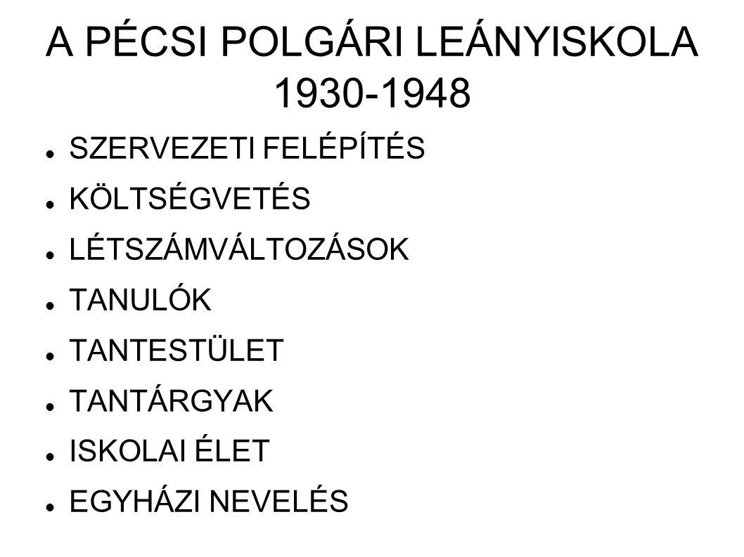 A PÉCSI POLGÁRI LEÁNYISKOLA 1930-1948 SZERVEZETI FELÉPÍTÉS KÖLTSÉGVETÉS LÉTSZÁMVÁLTOZÁSOK TANULÓK TANTESTÜLET TANTÁRGYAK ISKOLAI ÉLET EGYHÁZI NEVELÉS