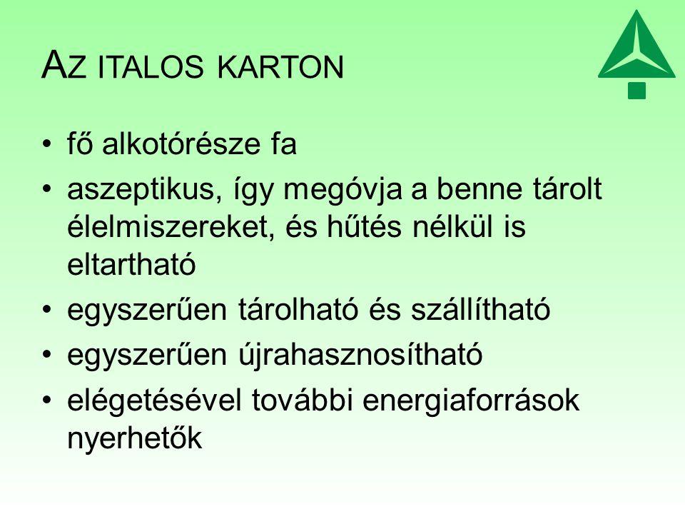 A Z ITALOS KARTON fő alkotórésze fa aszeptikus, így megóvja a benne tárolt élelmiszereket, és hűtés nélkül is eltartható egyszerűen tárolható és száll