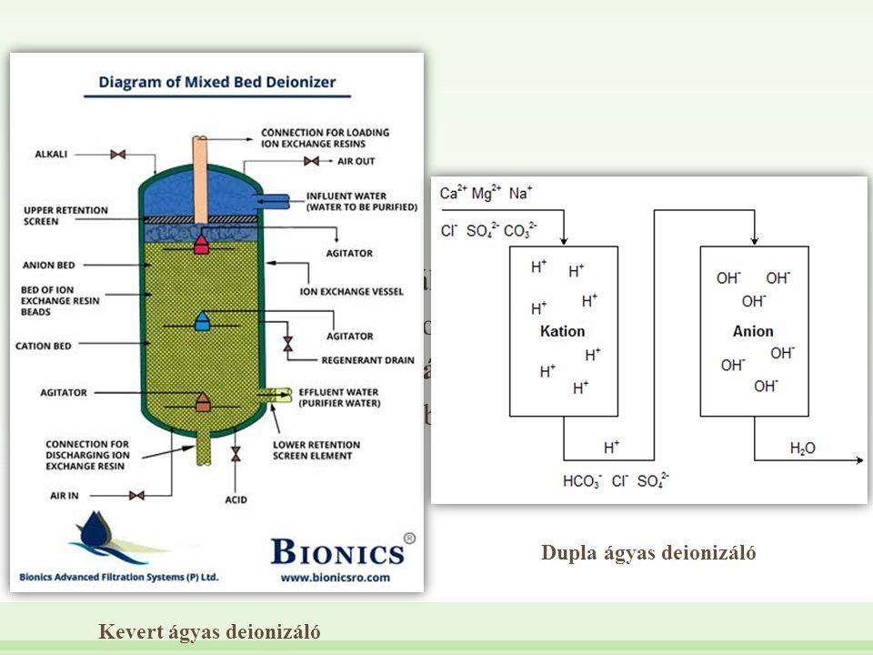  Deionizáló típusok:  dupla ágyas deionizáló nagyobb kapacitás, rosszabb minőségű víz  kevert ágyas deionizáló kisebb kapacitás, jobb minőségű víz