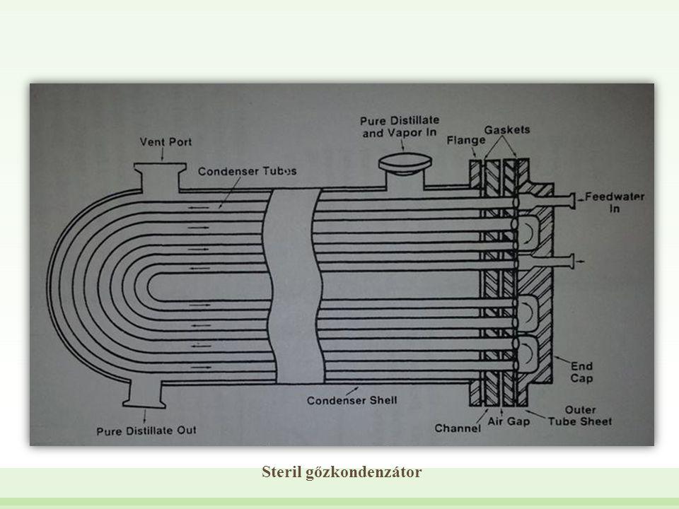 Steril gőzkondenzátor
