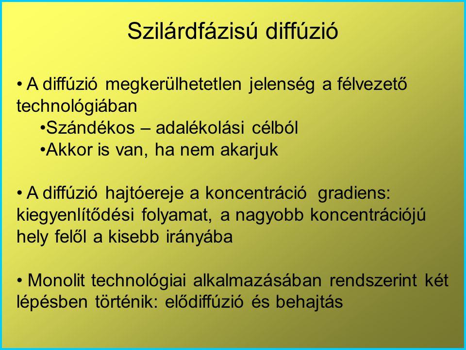 Szilárdfázisú diffúzió A diffúzió megkerülhetetlen jelenség a félvezető technológiában Szándékos – adalékolási célból Akkor is van, ha nem akarjuk A d