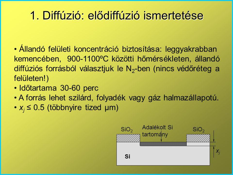 1. Diffúzió: elődiffúzió ismertetése Állandó felületi koncentráció biztosítása: leggyakrabban kemencében, 900-1100ºC közötti hőmérsékleten, állandó di