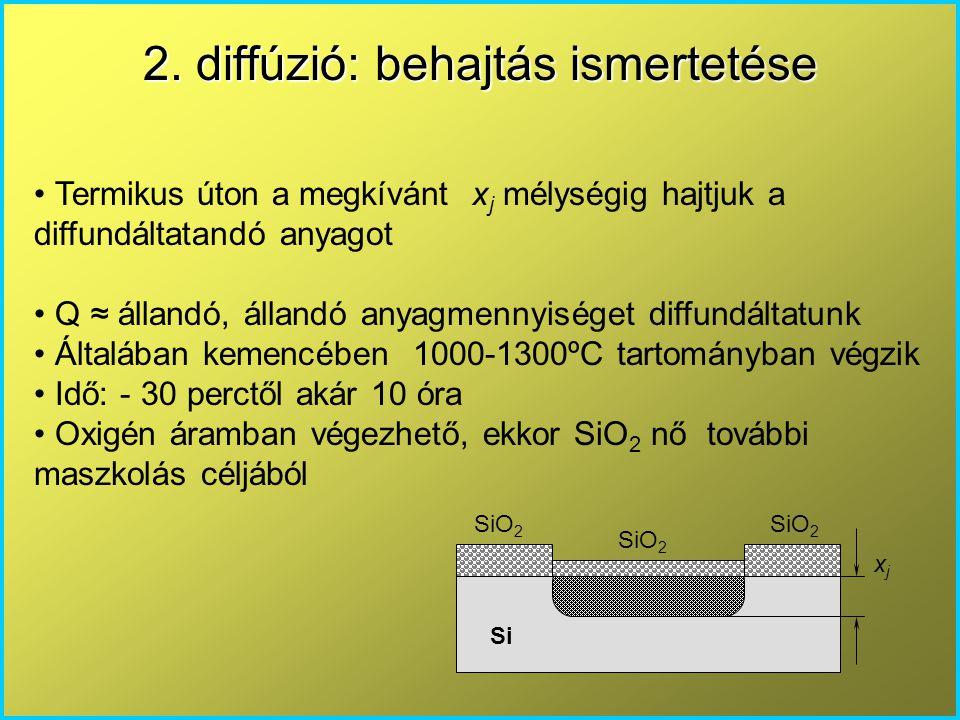 2. diffúzió: behajtás ismertetése Termikus úton a megkívánt x j mélységig hajtjuk a diffundáltatandó anyagot Q ≈ állandó, állandó anyagmennyiséget dif