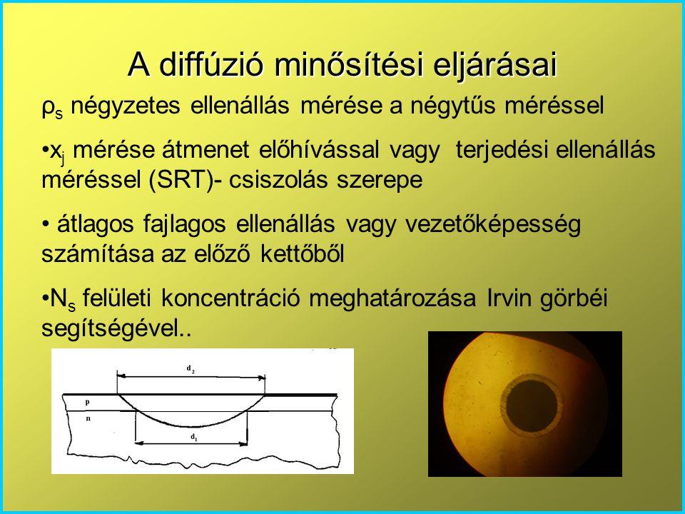A diffúzió minősítési eljárásai ρ s négyzetes ellenállás mérése a négytűs méréssel x j mérése átmenet előhívással vagy terjedési ellenállás méréssel (