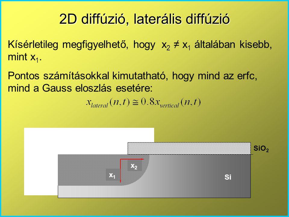 2D diffúzió, laterális diffúzió Kísérletileg megfigyelhető, hogy x 2 ≠ x 1 általában kisebb, mint x 1. Pontos számításokkal kimutatható, hogy mind az