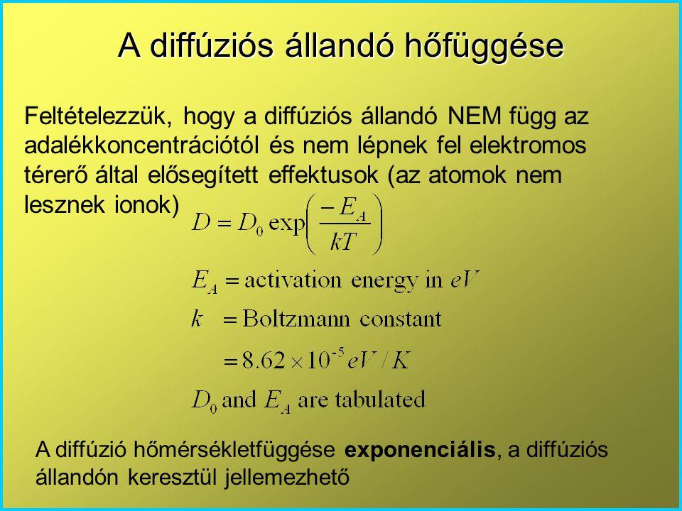 A diffúziós állandó hőfüggése Feltételezzük, hogy a diffúziós állandó NEM függ az adalékkoncentrációtól és nem lépnek fel elektromos térerő által elős