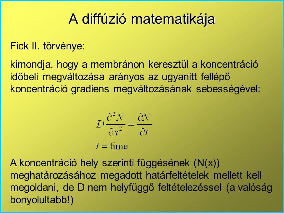 A diffúzió matematikája Fick II. törvénye: kimondja, hogy a membránon keresztül a koncentráció időbeli megváltozása arányos az ugyanitt fellépő koncen
