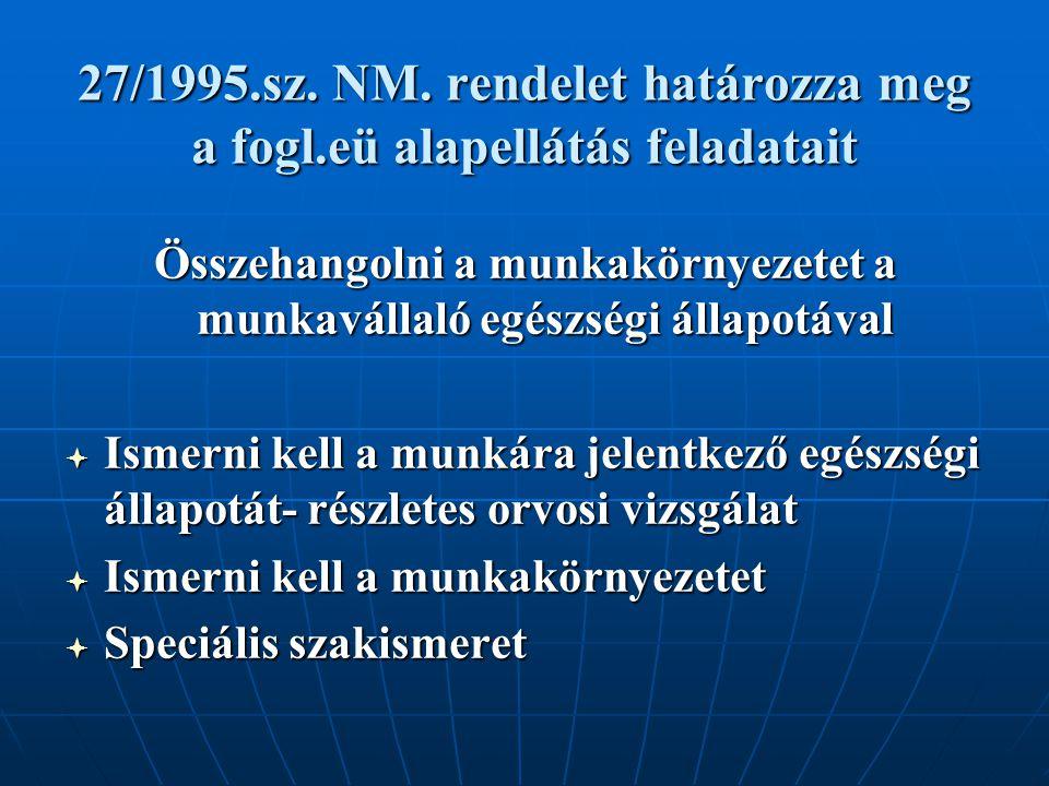 27/1995.sz. NM. rendelet határozza meg a fogl.eü alapellátás feladatait Összehangolni a munkakörnyezetet a munkavállaló egészségi állapotával  Ismern