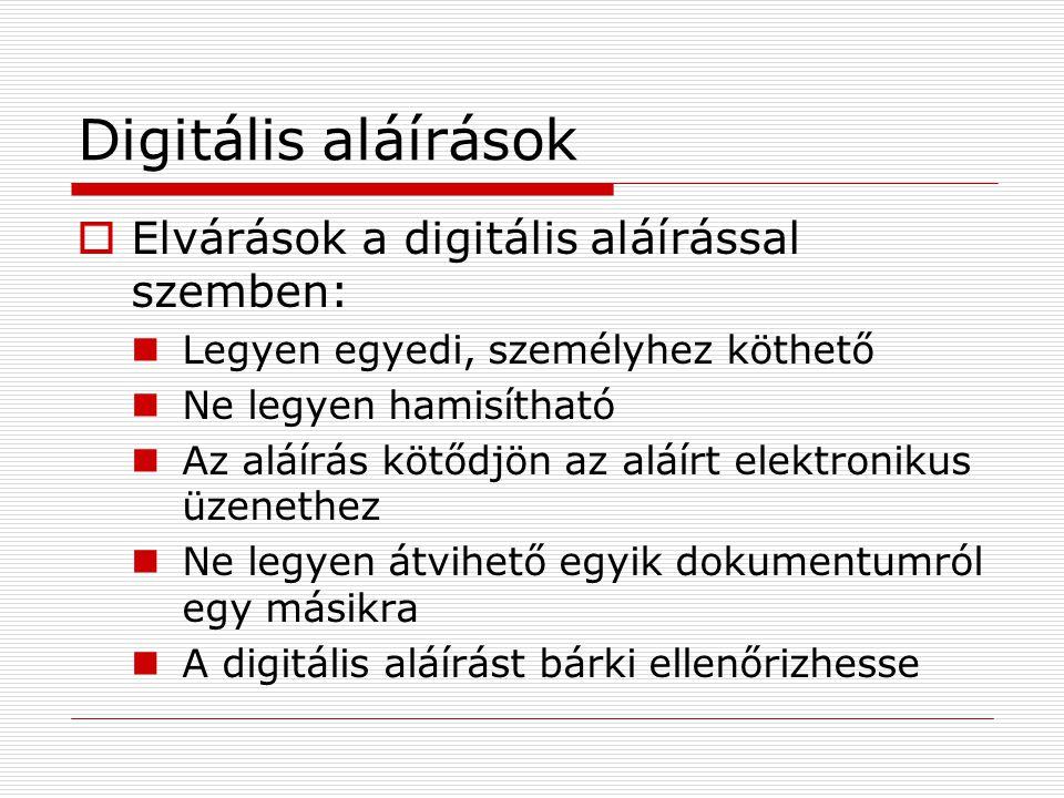 Digitális aláírások  Elvárások a digitális aláírással szemben: Legyen egyedi, személyhez köthető Ne legyen hamisítható Az aláírás kötődjön az aláírt elektronikus üzenethez Ne legyen átvihető egyik dokumentumról egy másikra A digitális aláírást bárki ellenőrizhesse