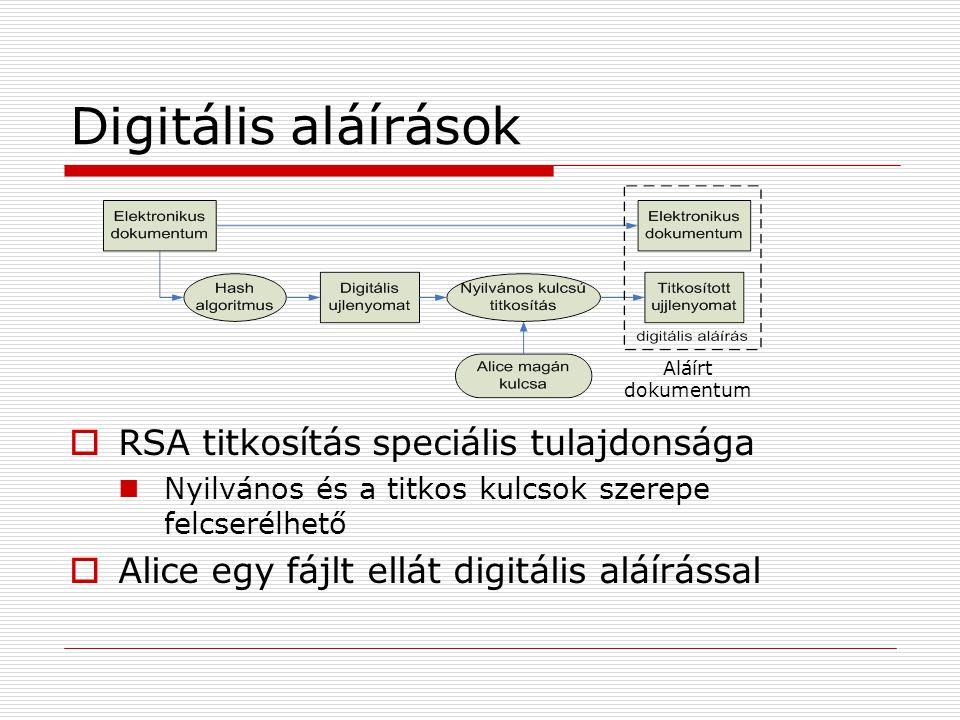 Digitális aláírások  RSA titkosítás speciális tulajdonsága Nyilvános és a titkos kulcsok szerepe felcserélhető  Alice egy fájlt ellát digitális aláírással Aláírt dokumentum