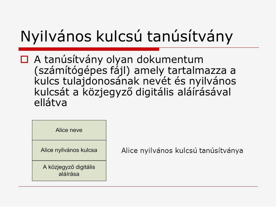 Nyilvános kulcsú tanúsítvány  A tanúsítvány olyan dokumentum (számítógépes fájl) amely tartalmazza a kulcs tulajdonosának nevét és nyilvános kulcsát a közjegyző digitális aláírásával ellátva Alice nyilvános kulcsú tanúsítványa