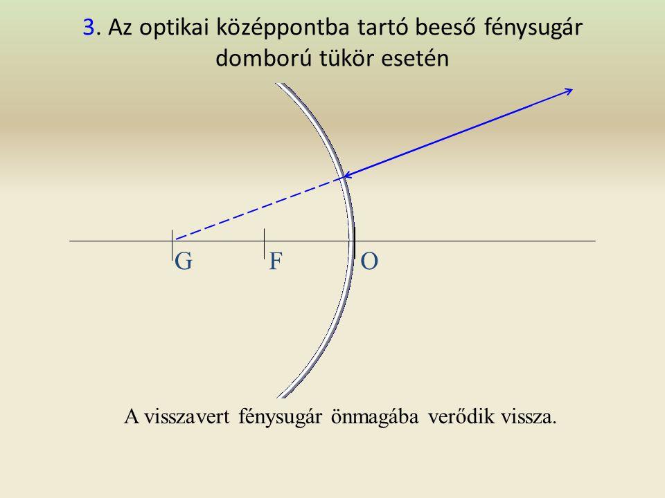 2. A fókuszpont felé tartó beeső fénysugár domború tükör esetén A fénysugár a fényvisszaverődés után párhuzamos lesz az optikai tengellyel. GFO