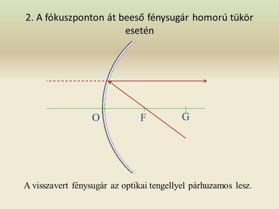 G 1. Az optikai tengellyel párhuzamosan beeső fénysugár homorú tükör esetén A visszavert fénysugár a fókuszponton fog keresztül menni. OF