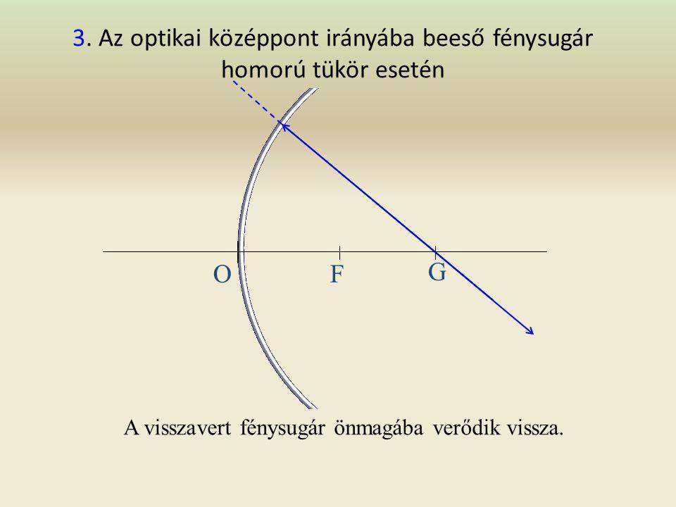 2. A fókuszponton át beeső fénysugár homorú tükör esetén OF G A visszavert fénysugár az optikai tengellyel párhuzamos lesz.