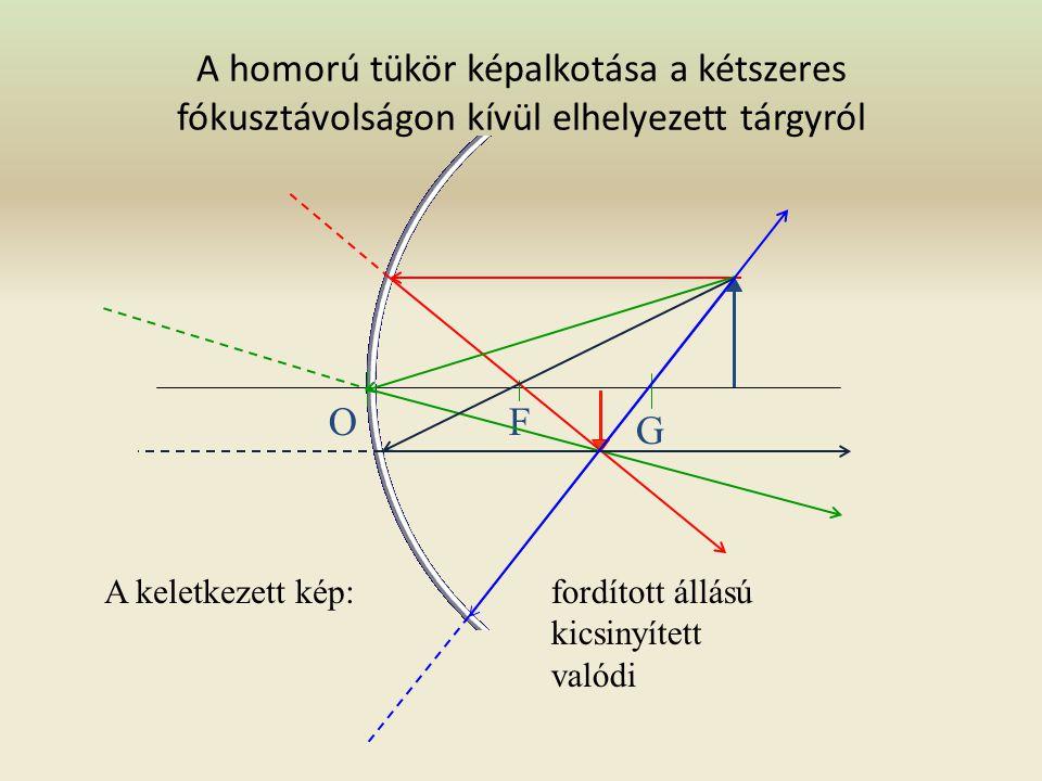 A homorú tükör képalkotása a kétszeres fókusztávolságban elhelyezett tárgyról A keletkezett kép:fordított állású azonos nagyságú valódi OF G 3. Sugárm