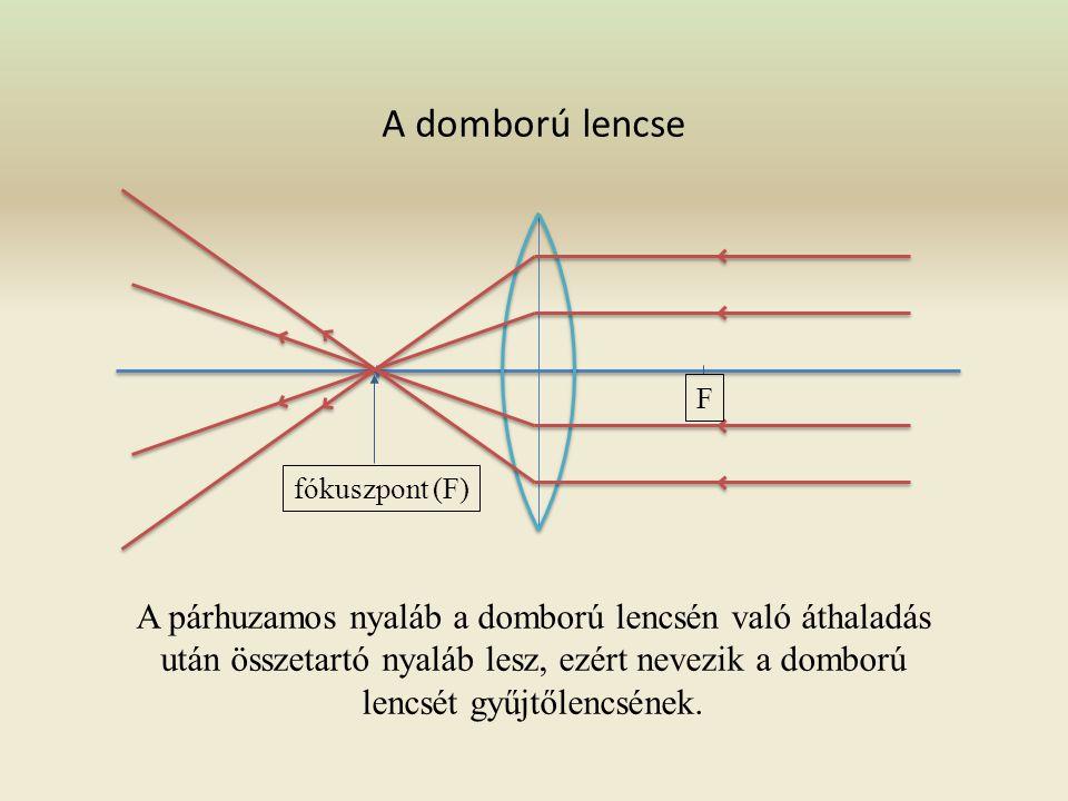 A lencsék fogalma, fajtái A továbbiakban vékony lencsékkel foglalkozunk. optikai középpont optikai tengely Az optikai lencsék a legegyszerűbb fénytöré