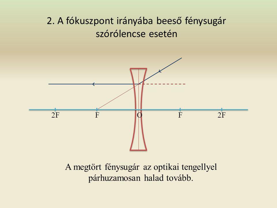 1. Az optikai tengellyel párhuzamosan beeső fénysugár szórólencse esetén 2FFF O A megtört fénysugár úgy halad tovább, mintha a lencse előtti fókuszból