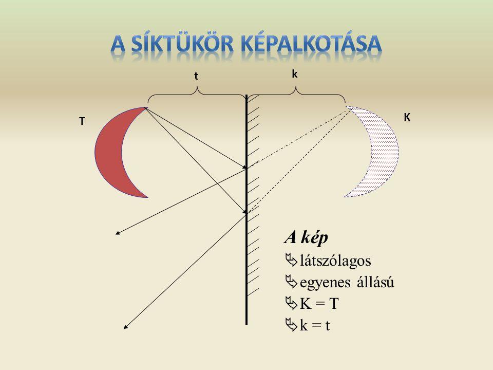 T K t k A kép  látszólagos  egyenes állású  K = T  k = t
