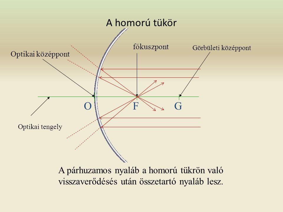 A domború tükör Görbületi középpont optikai tengely GFO fókuszpont Optikai középpont A párhuzamos fénynyaláb a domború tükrön való visszaverődés után
