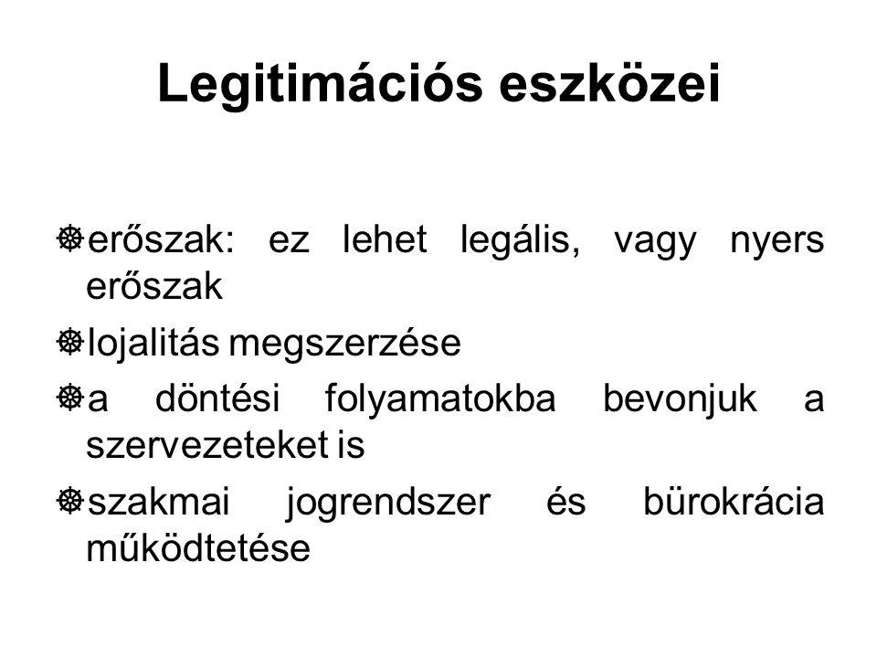 Legitimációs eszközei  erőszak: ez lehet legális, vagy nyers erőszak  lojalitás megszerzése  a döntési folyamatokba bevonjuk a szervezeteket is  s