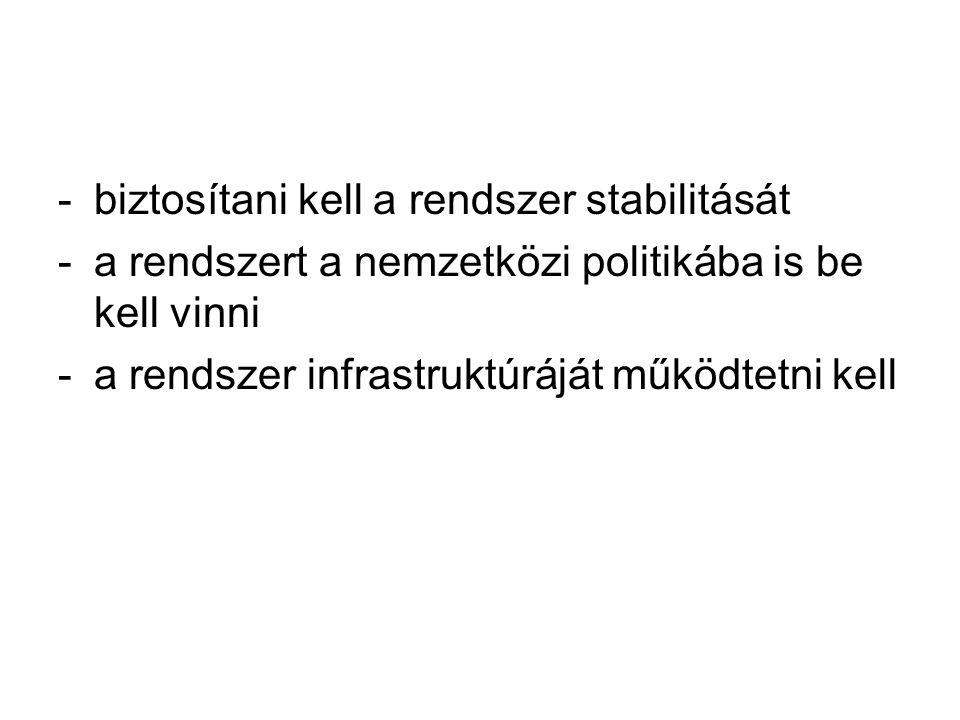 -biztosítani kell a rendszer stabilitását -a rendszert a nemzetközi politikába is be kell vinni -a rendszer infrastruktúráját működtetni kell